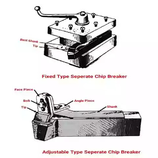 types of seperate chip breakers