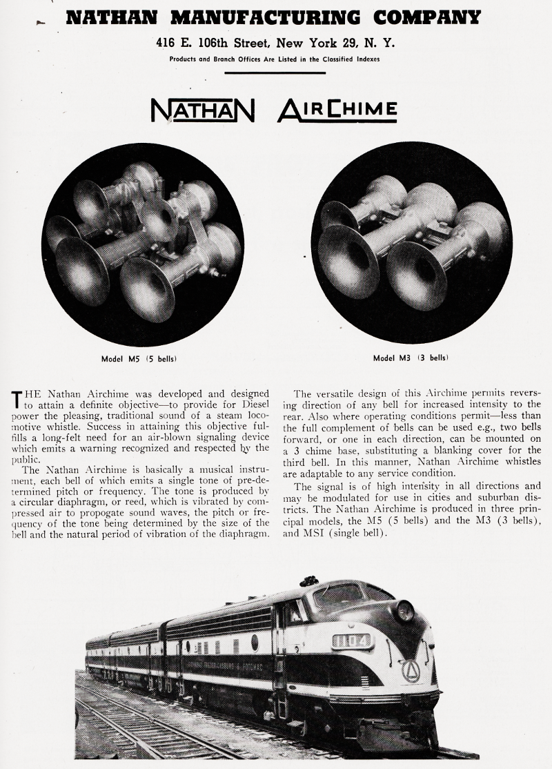 Rolly Martin Country: Diesel Locomotive Air Horns