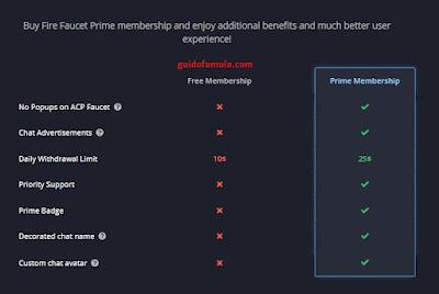 Fitur faucet bitcoin legit yang pasti membayar tidak scam 2021