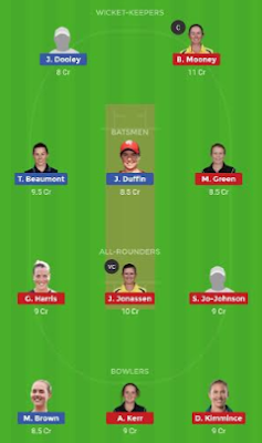 BH-W vs MR-W Dream11 team | WBBL 2019