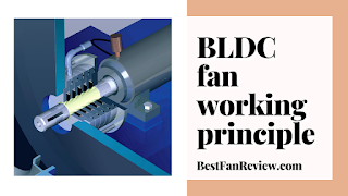 BLDC fan working principle