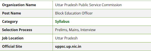 uppsc beo syllabus in hindi