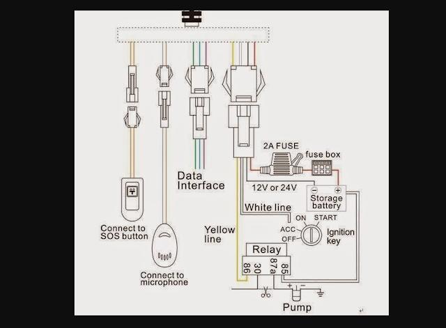Wiring Kabel GPS Tracker