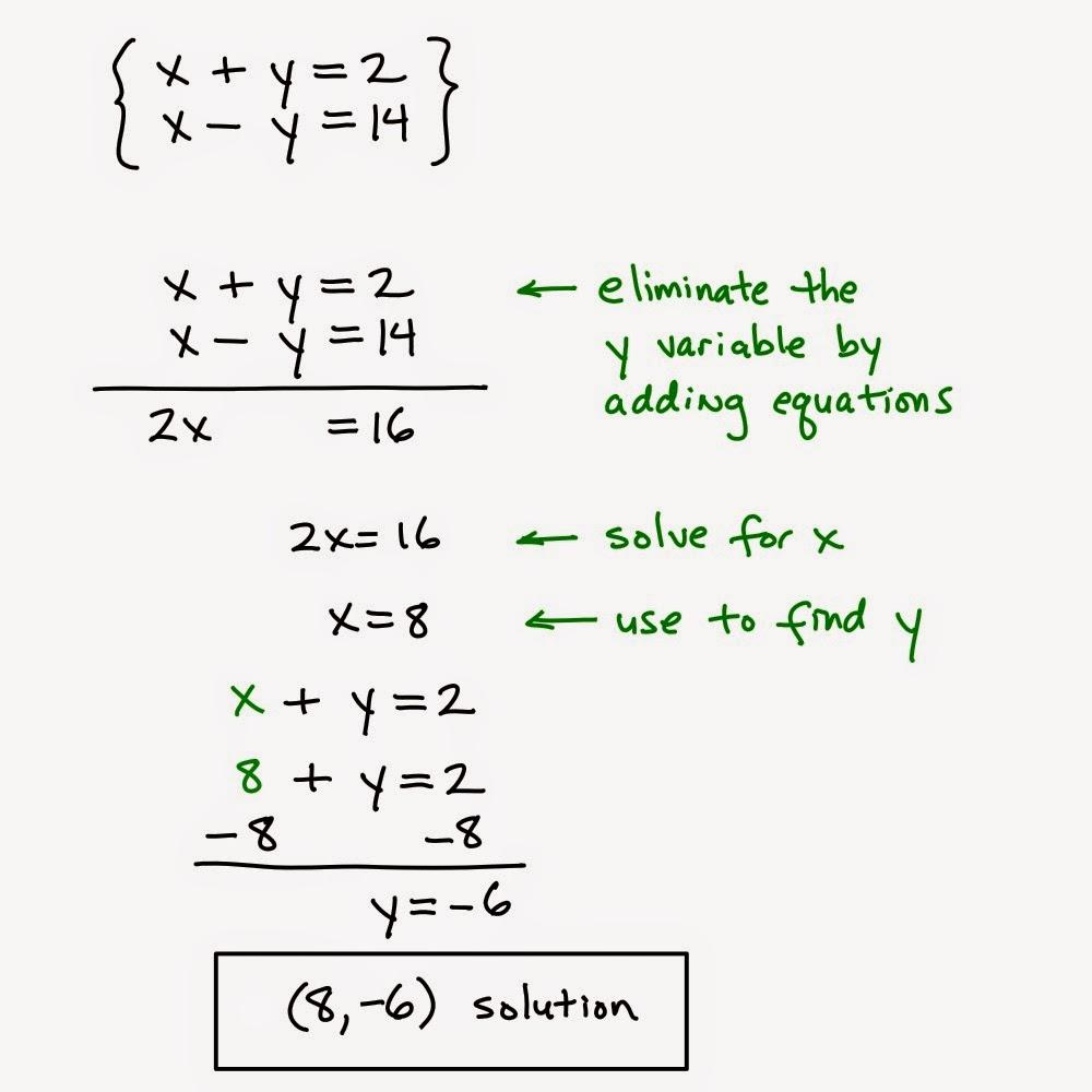 Math 8   Ms. Escher Tuesday 4/11