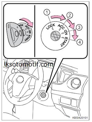 mengubah posisi kunci kontak mobil