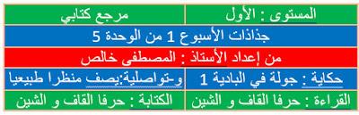 جذاذت اللغة العربية للمستوى الأول الوحدة 5 الأسبوع 1 《مرجع كتابي في اللغة العربية 》