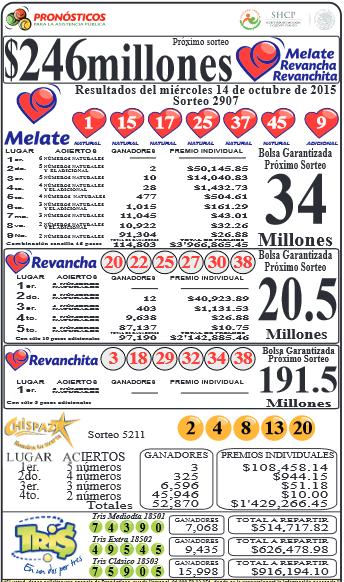 MASCARILLA DE RESULTADOS (Tris Chispazo 5211 Melate