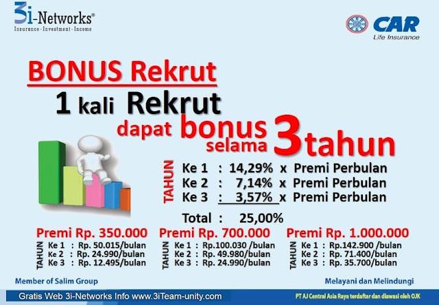 Bonus Rekrut 3i-Networks Brunei Daussalam