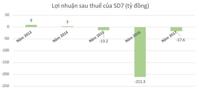 Tiểu thư Thanh Thảo con ông Nguyễn Mạnh Thắng khoe mỗi năm phá 20 tỉ trên Facebook 6