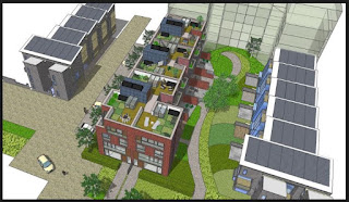 PUBLIC PRIVATE PARTNERSHIP FOR URBAN HOUSING IN INDIA
