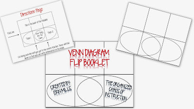 The Organized Chaos Of Instruction: Foldable-Venn Diagram