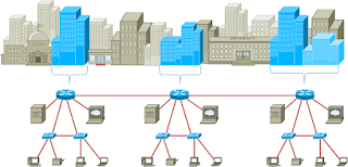 Skema-paling-sederhana-dari-jaringan-MAN