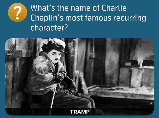 What's the name of Charlie Chaplin's most famous recurring character?