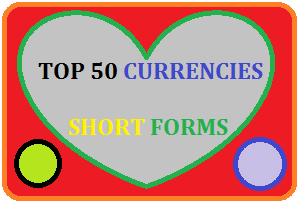 Top 50 Currency Short Forms