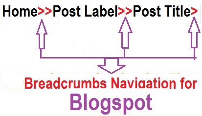 How to add Breadcrumbs Navigation in Blogspot
