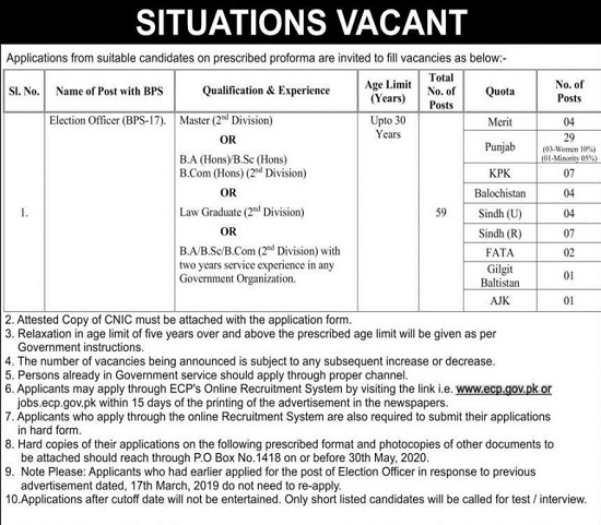 ECP Election Commission of Pakistan Jobs 2020