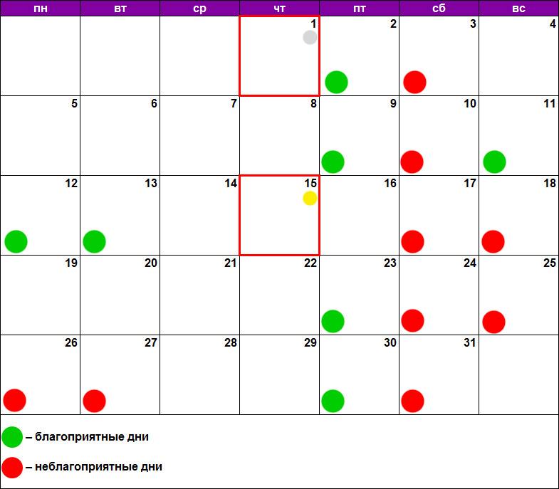 Лунный календарь маникюра и педикюра август 2019