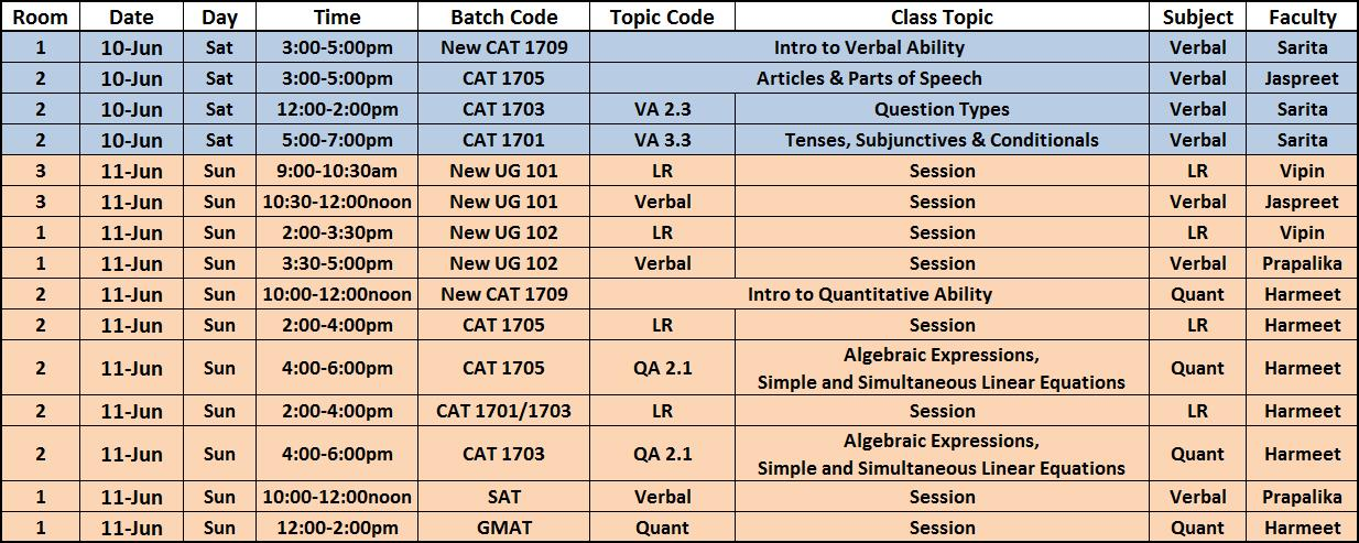 IMS RAJOURI GARDEN SCHEDULE: Class schedule for 10th and ...