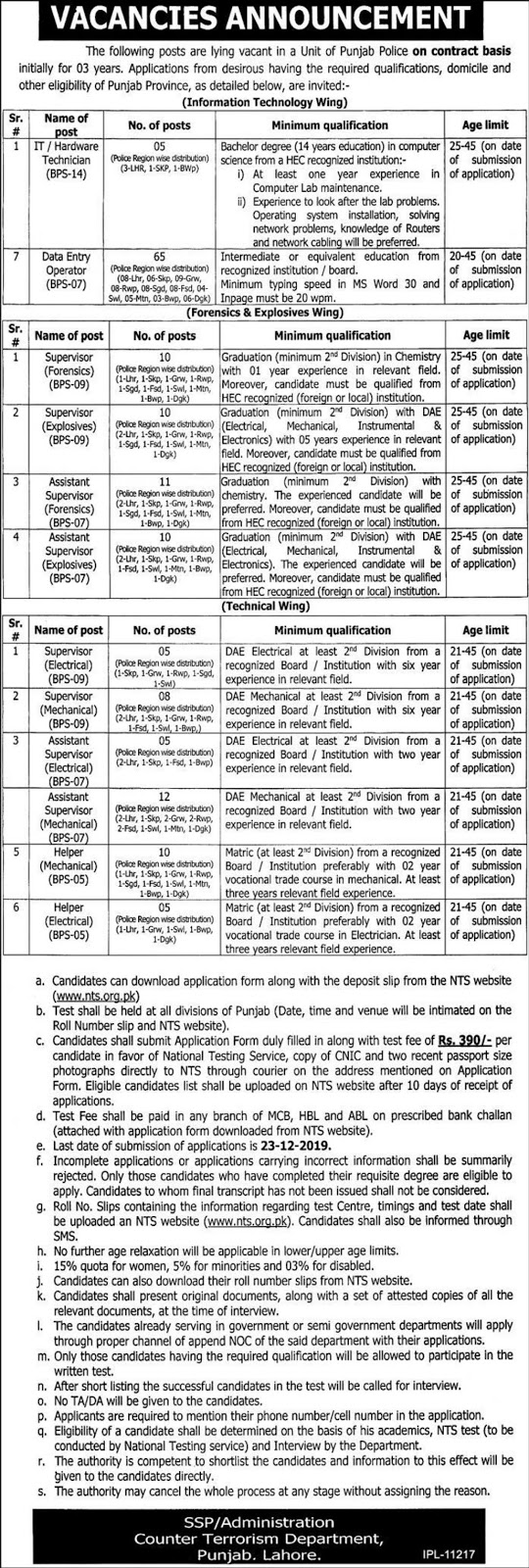 Latest Punjab Police Jobs 2019 Counter Terrorism Department CTD Application Form Download Here