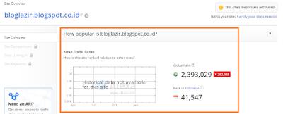 update-alexa.bloglazir.blogspot.com