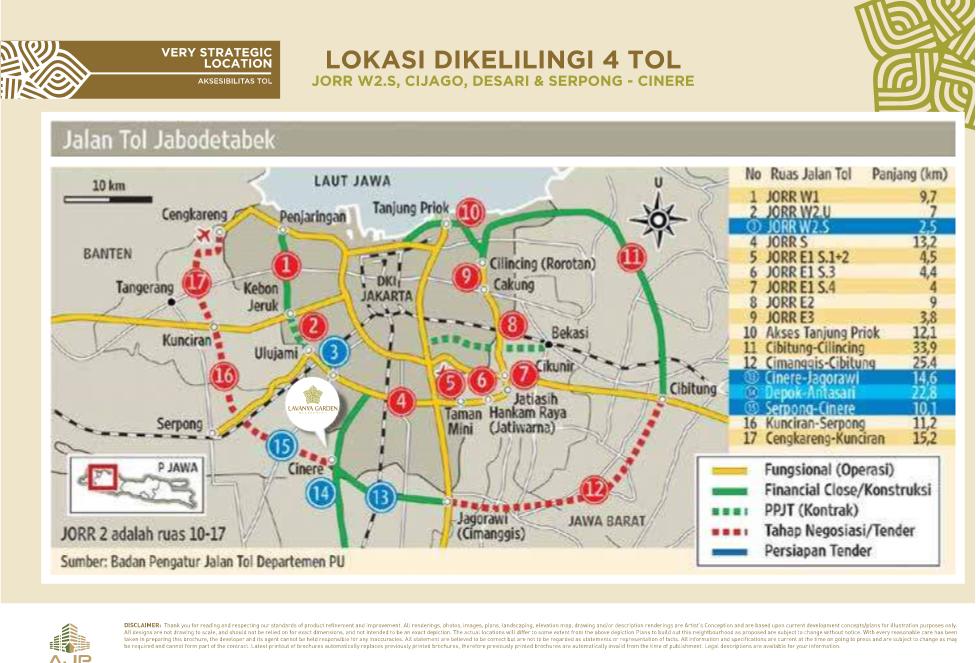 Investasi Property Indonesia Januari 2017