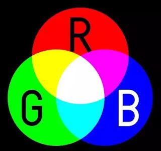 Apa Perbedaan Antara RGB, Hex dan HSL-2