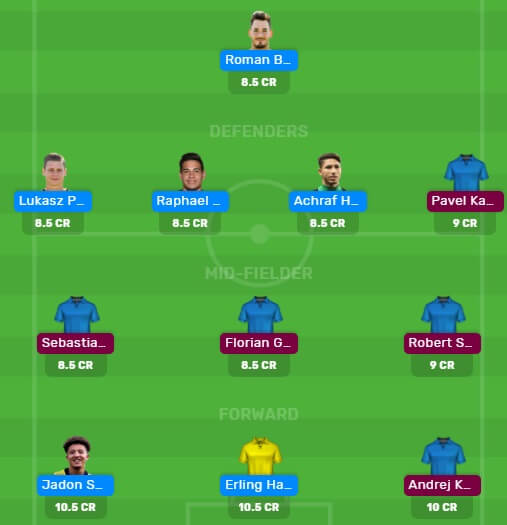 DOR vs HOF Dream11 Fantasy Football Team
