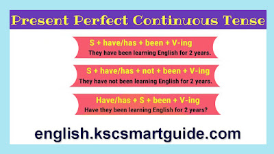 Progressive and Perfect Tense-English grammar