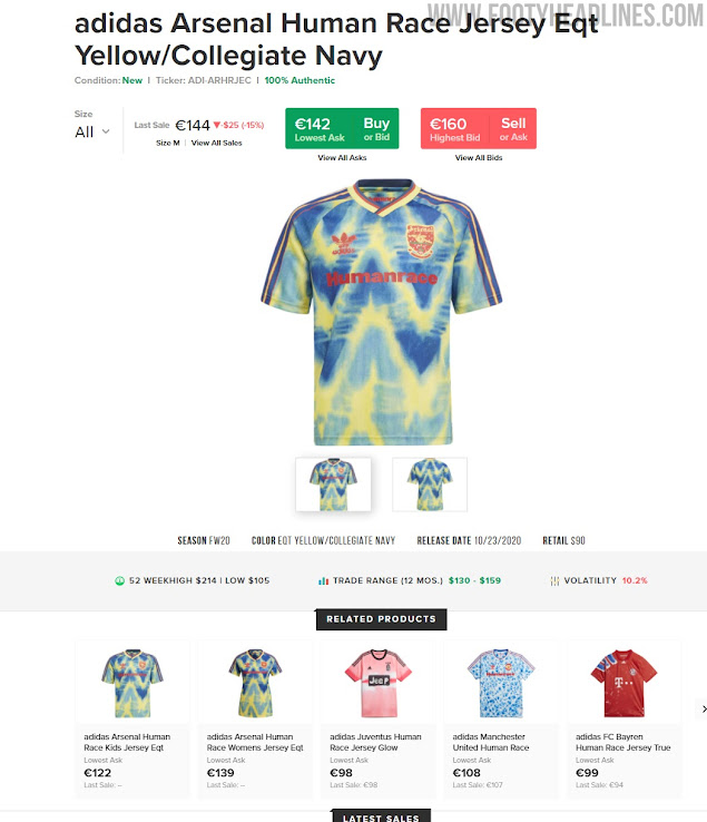 are the adidas humanrace kits strictly limited footy headlines are the adidas humanrace kits strictly