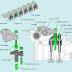Cấu tạo cơ cấu phối khí động cơ diezen