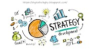 What is SEO strategy ?