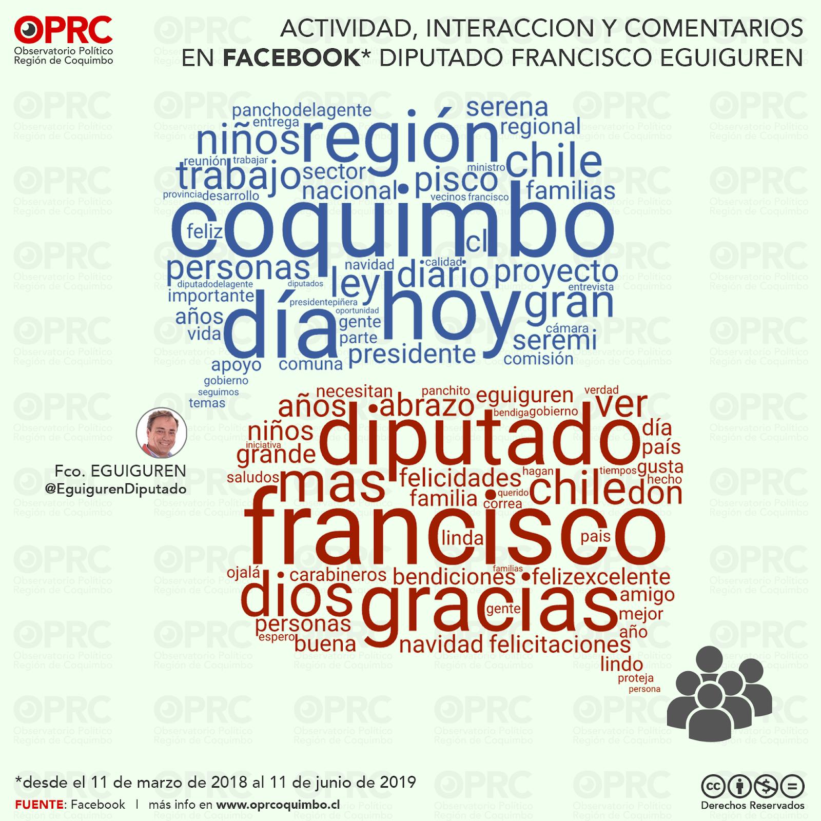 Interacción en Facebook Diputado Francisco Eguiguren