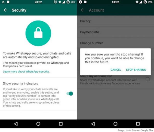 Apakah Fungsi Tanda Kunci Dalam Whatsapp?