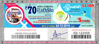 "KeralaLotteries.net, ""kerala lottery result 24.12.2019 sthree sakthi ss 189"" 24th December 2019 result, kerala lottery, kl result,  yesterday lottery results, lotteries results, keralalotteries, kerala lottery, keralalotteryresult, kerala lottery result, kerala lottery result live, kerala lottery today, kerala lottery result today, kerala lottery results today, today kerala lottery result, 24 12 2019, 24.12.2019, kerala lottery result 24-12-2019, sthree sakthi lottery results, kerala lottery result today sthree sakthi, sthree sakthi lottery result, kerala lottery result sthree sakthi today, kerala lottery sthree sakthi today result, sthree sakthi kerala lottery result, sthree sakthi lottery ss 189 results 24-12-2019, sthree sakthi lottery ss 189, live sthree sakthi lottery ss-189, sthree sakthi lottery, 24/12/2019 kerala lottery today result sthree sakthi, 24/12/2019 sthree sakthi lottery ss-189, today sthree sakthi lottery result, sthree sakthi lottery today result, sthree sakthi lottery results today, today kerala lottery result sthree sakthi, kerala lottery results today sthree sakthi, sthree sakthi lottery today, today lottery result sthree sakthi, sthree sakthi lottery result today, kerala lottery result live, kerala lottery bumper result, kerala lottery result yesterday, kerala lottery result today, kerala online lottery results, kerala lottery draw, kerala lottery results, kerala state lottery today, kerala lottare, kerala lottery result, lottery today, kerala lottery today draw result,"