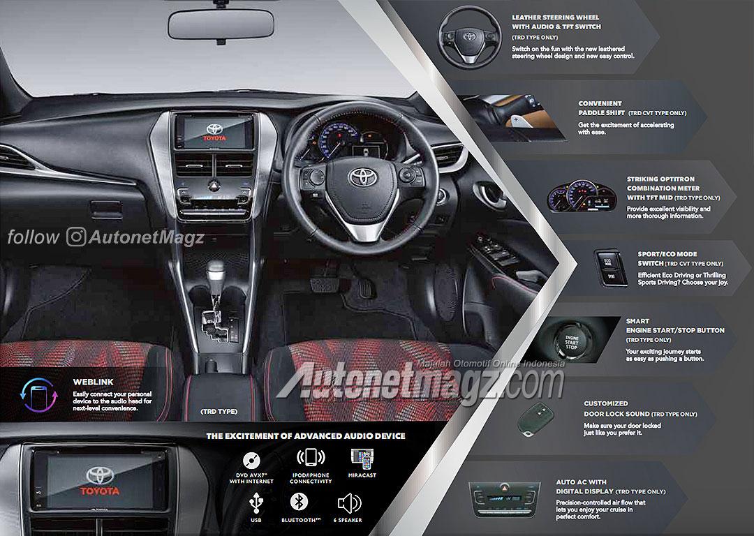 Kelemahan New Yaris Trd Sportivo All Camry 2018 Black Toyota เปดตวในอนโดนเซย พรอม