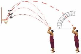 What are the biomechanics of a basketball jump shot when