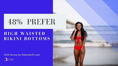 Survey Results for the Most Popular Bikini Tops and Bottoms