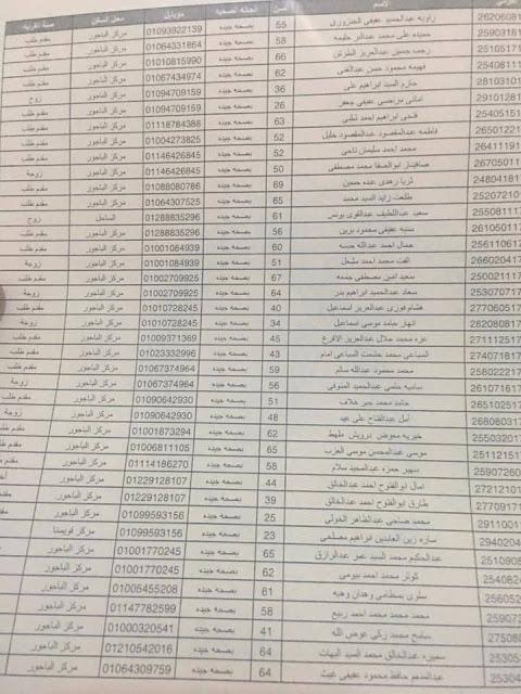 كشف بأسماء المقبولين فى قرعة الحج 2017 بمحافظة المنوفيه