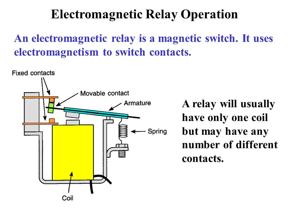 Basic Relays Electromagnetic Attraction and Induction Relays