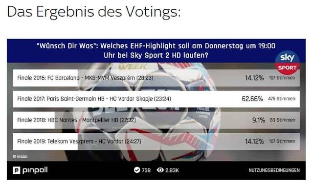Zuschauer haben gewählt: Champions League Triumph von Vardar Skopje das EHF Highlight!