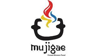 Lowongan (Fast) Semi Remote Graphic Designer (Part Time) (Mujigae Resto)