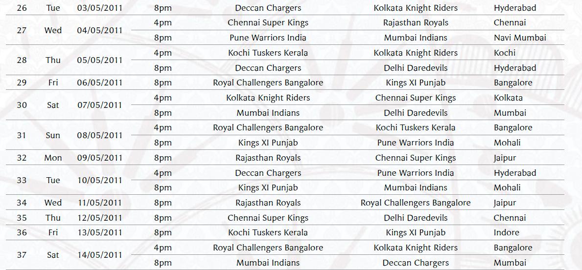 TECHNOLOGY: IPL 2011 Match fixtures, IPL Match schedules
