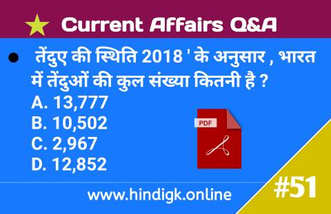 24 December 2020 Current Affairs : Daily Current Affairs in Hindi : Today Current Affairs 2020