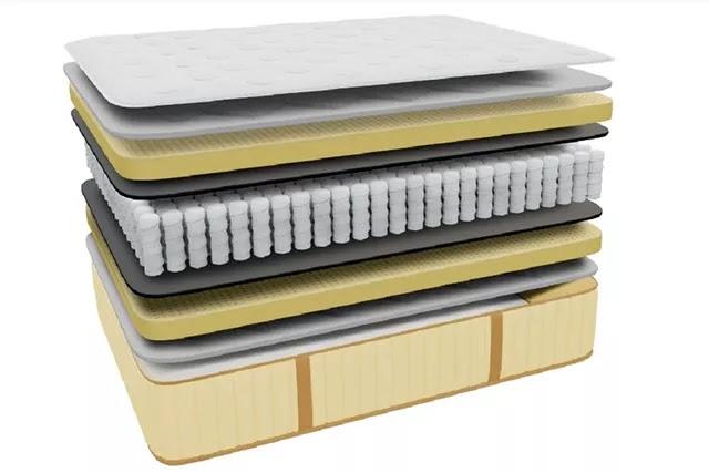 Bir yatağın içinde kullanılan malzemeler, size sunduğu konfor ve vücut desteğini doğrudan etkiliyor.