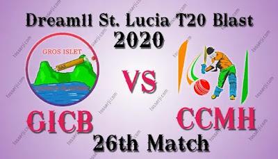 Who will win GICB vs CCMH 26th T10 Match