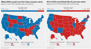 Women &  Men Vote