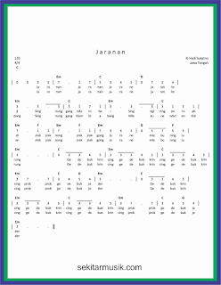 not angka jaranan lagu daerah jawa tengah