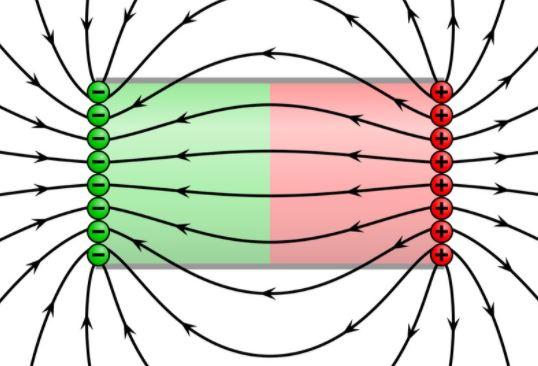 ما هي المعادن المغناطيسية والغير المغناطيسية