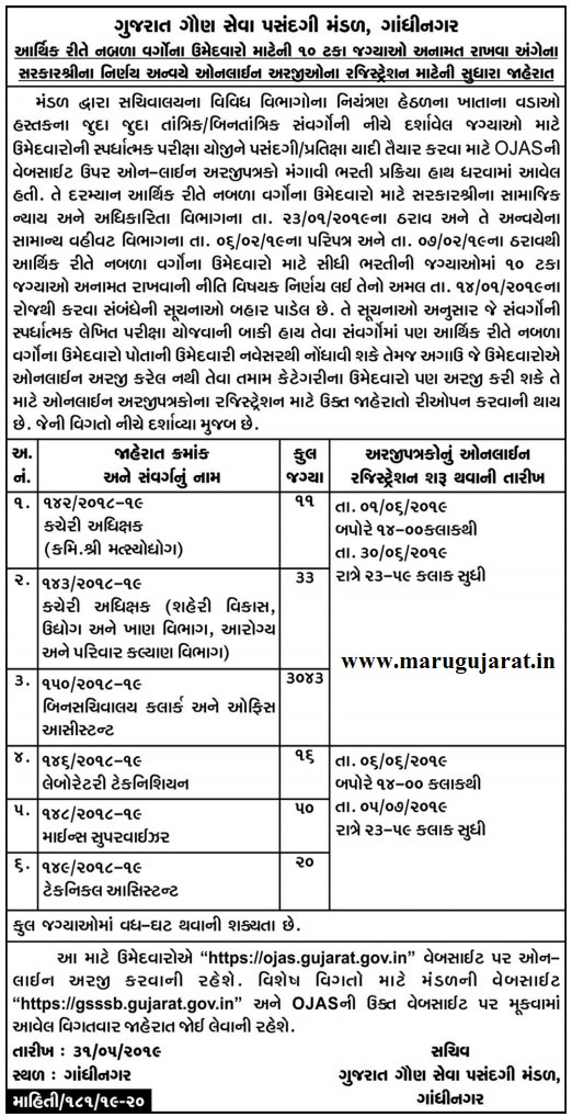 GSSSB Recruitment for Bin Sachivalay Clerk & Office Assistant, Mines