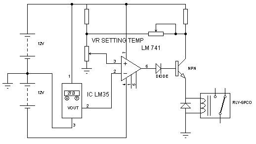 Temperatur kontrolthermostat yaspemainsidi transistor akan mengalirkan listrik dan nilai setting akan turun beberapa derajat dimana nilai setting baru tersebut sebagai pemicu untuk mematikan ccuart Gallery